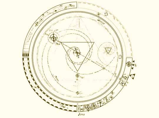 photo from: alchemical-astrology.com